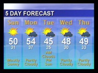5 day weather forcast: